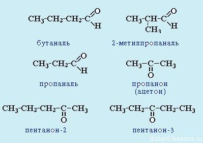 изомерия альдегидов, изомерия кетонов