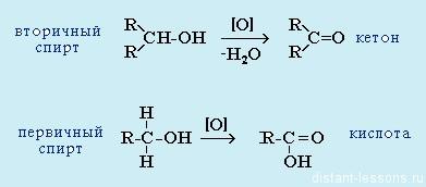 получение оксосоединений