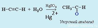 получение альдегидов и кетонов