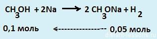 метанол реакция