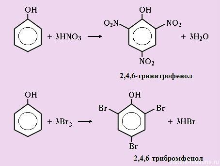 химические свойства фенолов