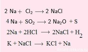 свойства щелочных металлов