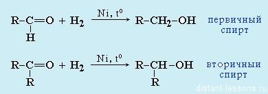 свойства альдегидов и кетонов