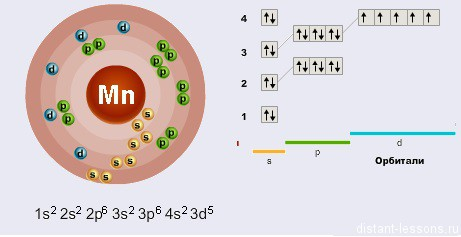 атом марганца