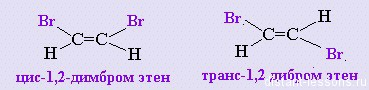 изомерия алкенов
