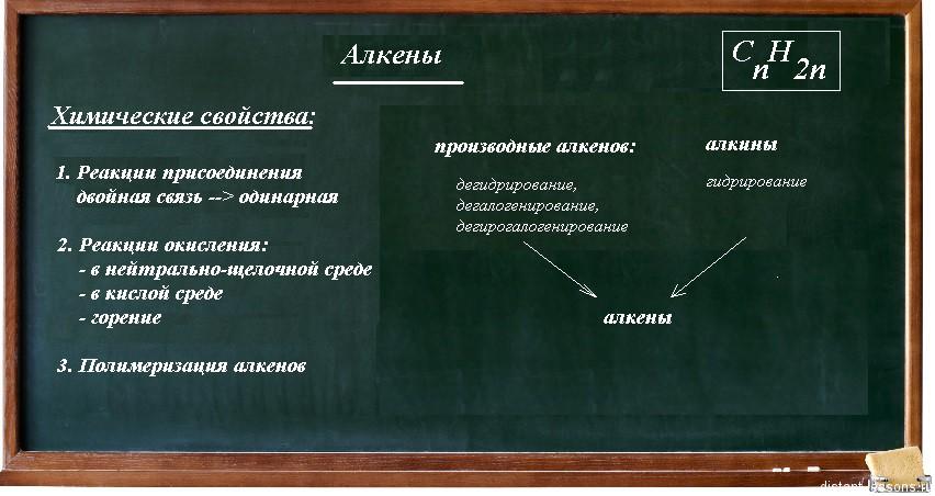 свойства алкенов