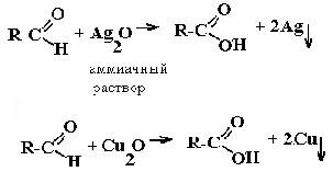 kachastvennaja reakcia na aldegidy Качественные реакции органической химии