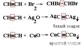 алкины качественная реакция