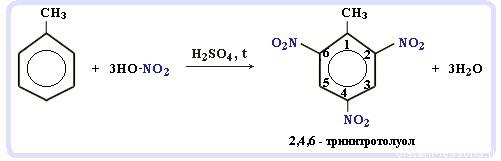 Химические свойства бензола