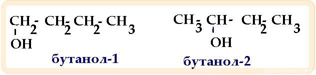 изомерия функциональной группы