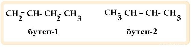 изомерия положения двойной или тройной связи