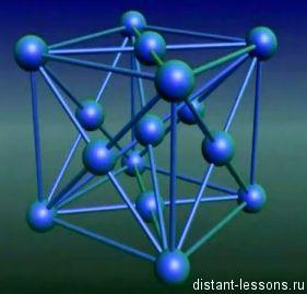 molekulyarnoe i nemolekulyarnoe stroenie Молекулярное и немолекулярное строение