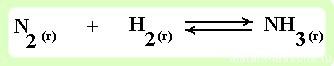 smeshenie himicheskogo ravnovesia Смещение химического равновесия