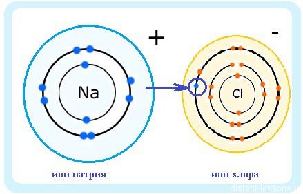 Строение атома азота n азот 14,0067 2 5 7 2s22p3 n 7n ii период v группа 2s 2