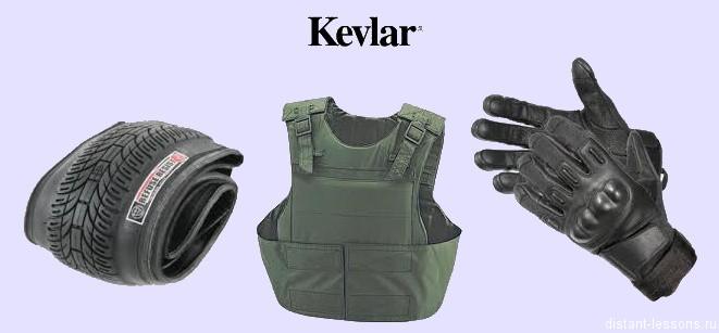 материал Кевлар
