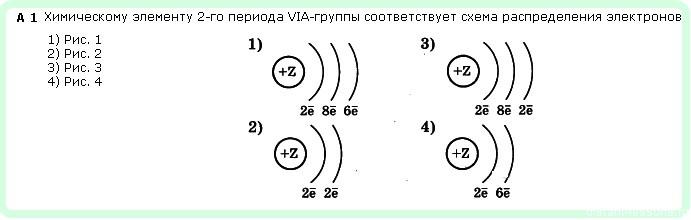 строение атома и периодическая