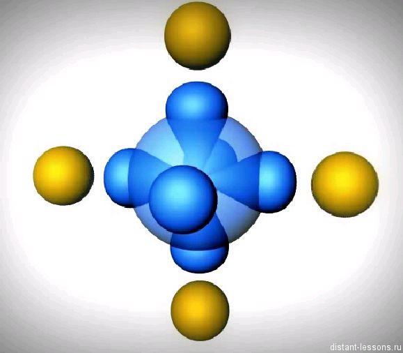 строение и химическая связь веществ