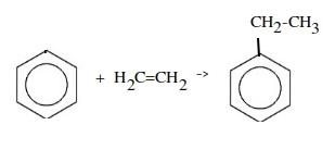 механизмы химических реакций