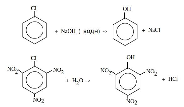 радикальный и ионный механизм реакций