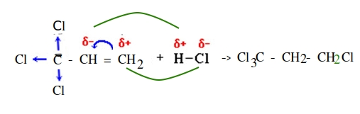 ионные и радикальные органические реакции