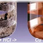 Основные химические реакции